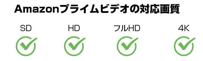 Amazonプライムビデオの対応画質