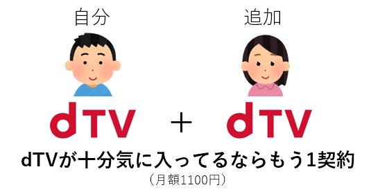 dTVのアカウントを増やす