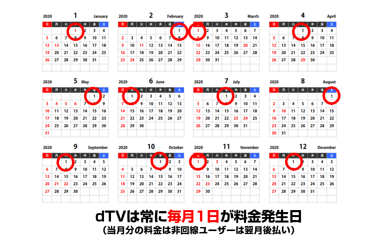 dTVの料金発生日は1日