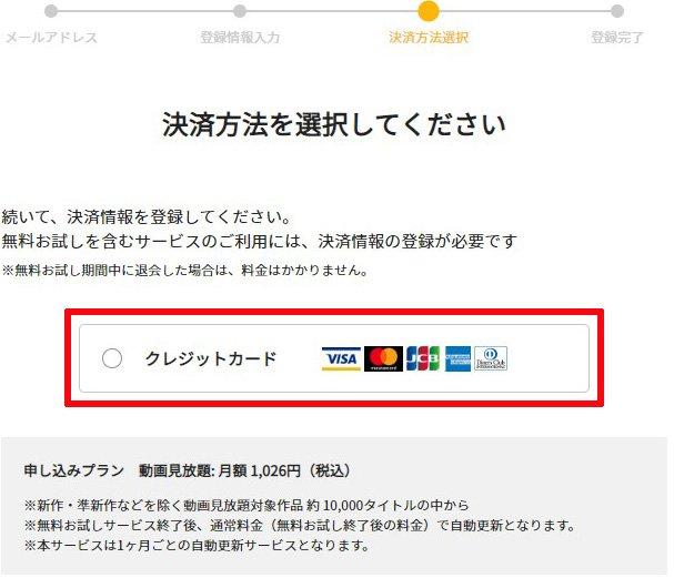 TSUTAYA TVに登録するSTEP6