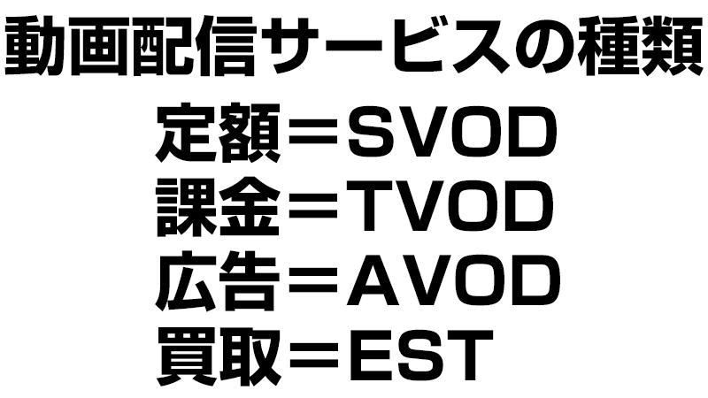 動画配信サービスの種類