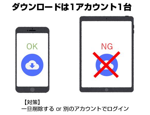 U-NEXTのダウンロードは1アカウント1デバイス